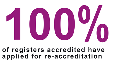 Accredited Registers - key stats 2017-18 strengthening public protection
