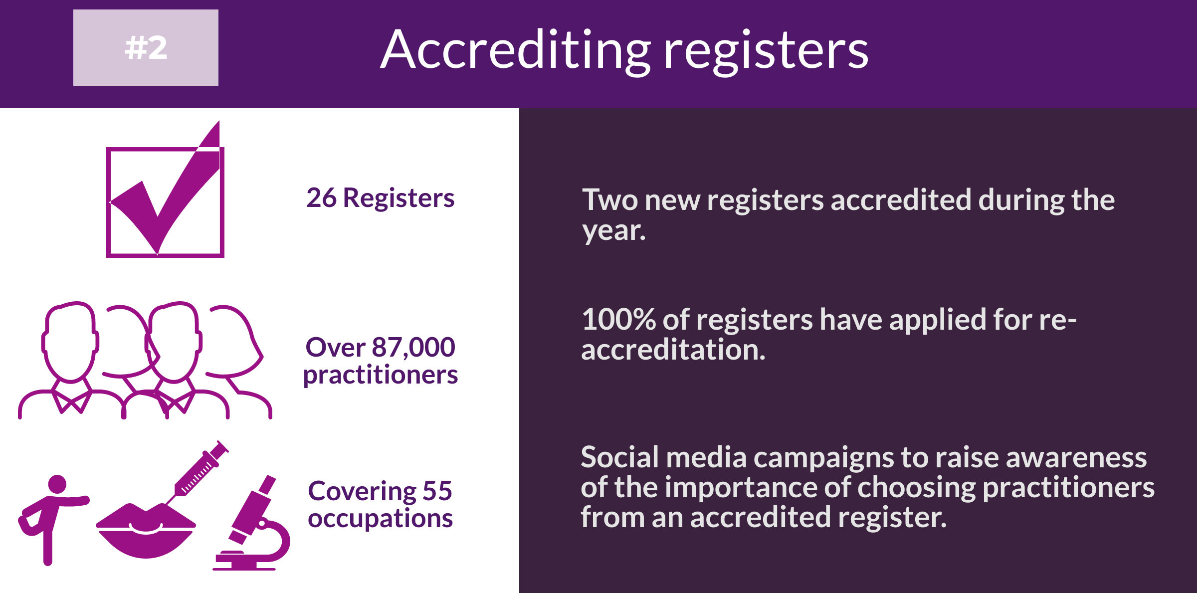 Annual report highlights - accrediting registers