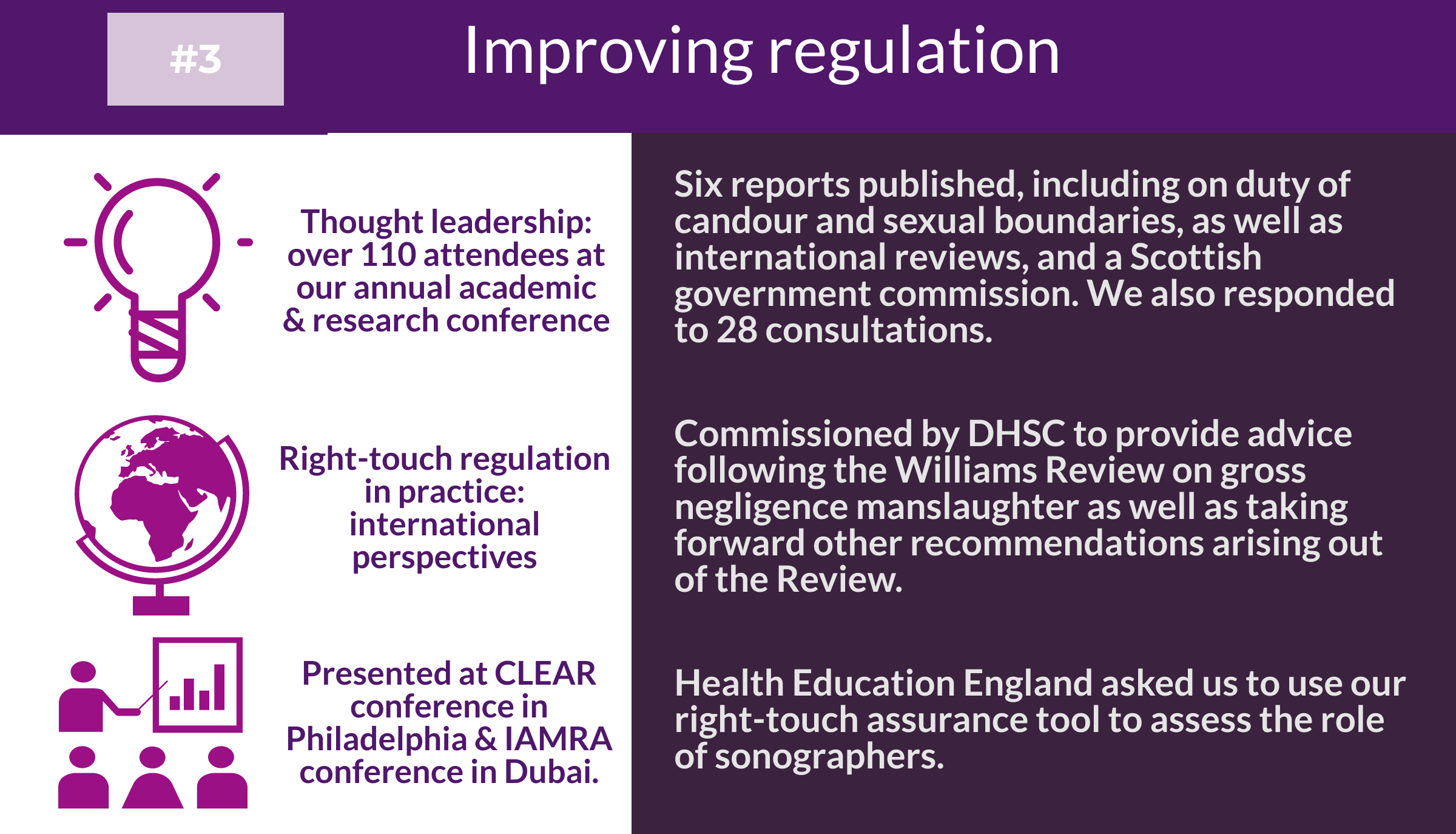 Annual report highlights 2018/19 - improving regulation