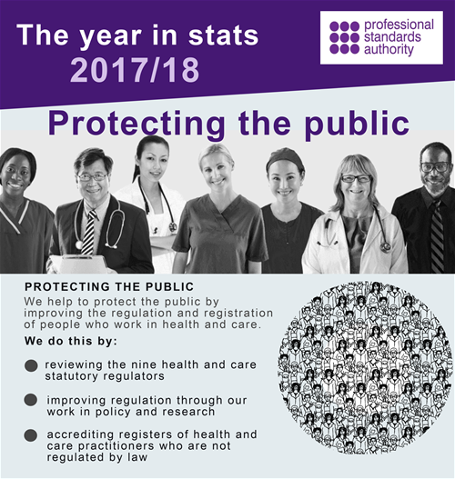 Protecting the public - key stats 2017-18